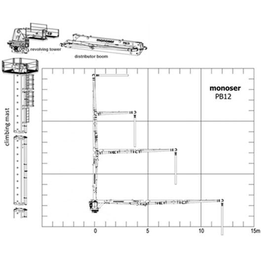 pb12 diagram
