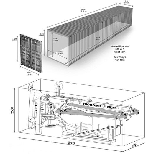 pb312 shipping