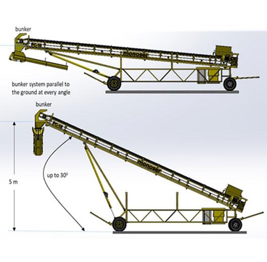 pc10 diagram